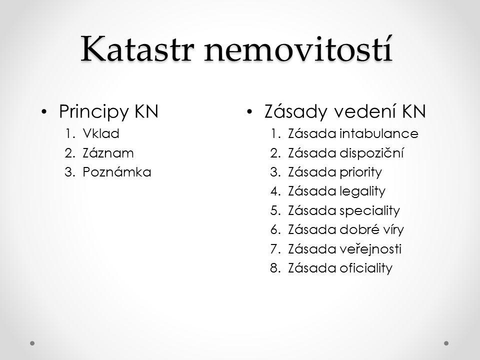 Katastr nemovitostí Principy KN 1.Vklad 2.Záznam 3.Poznámka Zásady vedení KN 1.Zásada intabulance 2.Zásada dispoziční 3.Zásada priority 4.Zásada legal