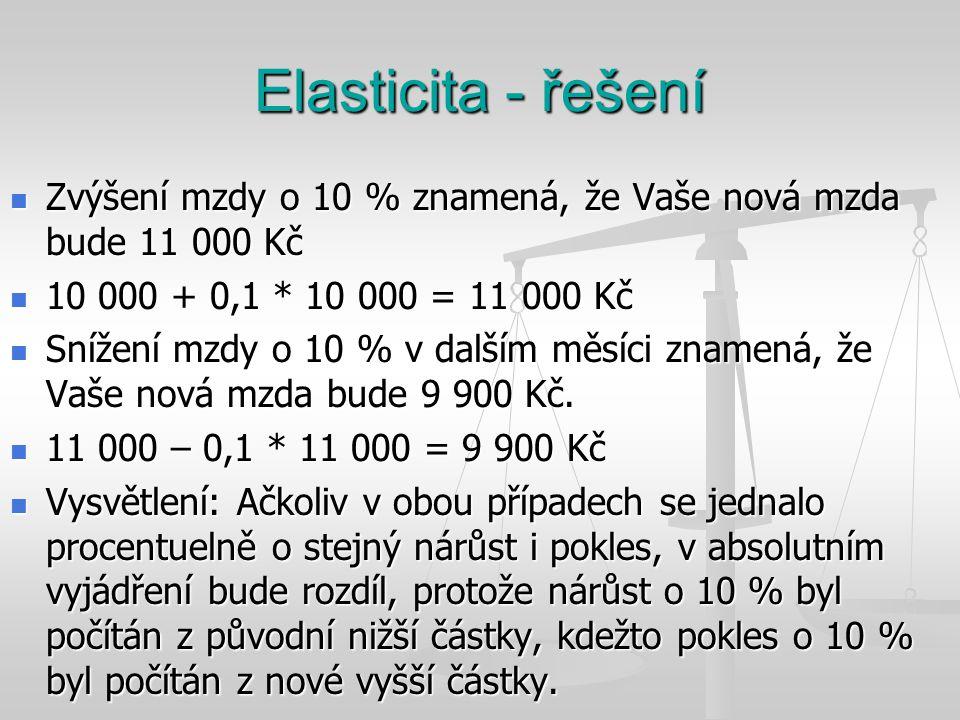 Elasticita - řešení Zvýšení mzdy o 10 % znamená, že Vaše nová mzda bude 11 000 Kč Zvýšení mzdy o 10 % znamená, že Vaše nová mzda bude 11 000 Kč 10 000