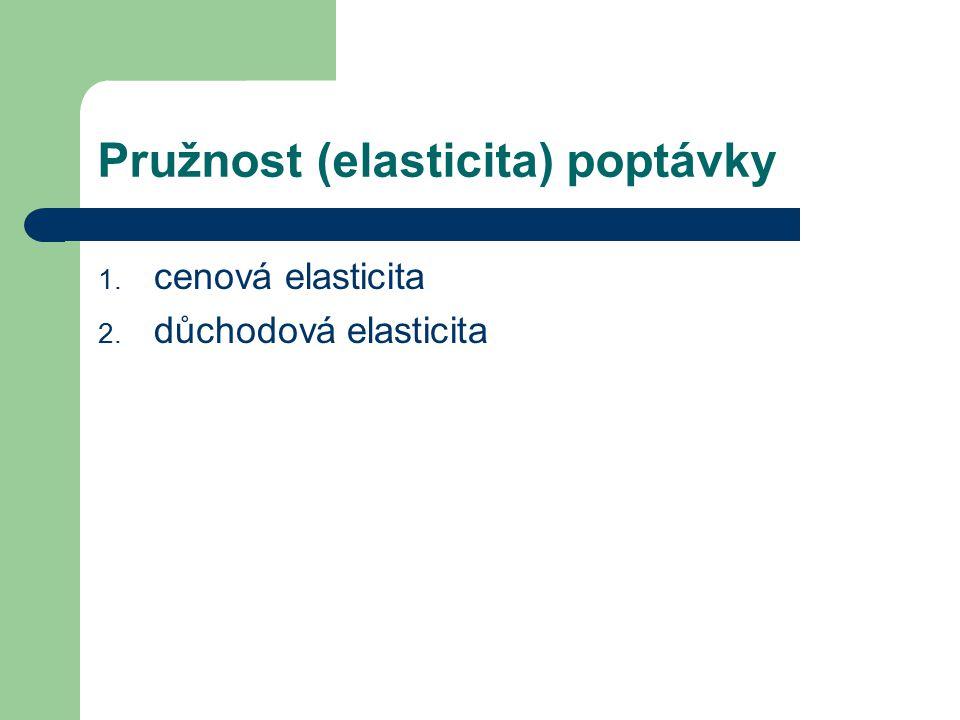 Pružnost (elasticita) poptávky 1. cenová elasticita 2. důchodová elasticita