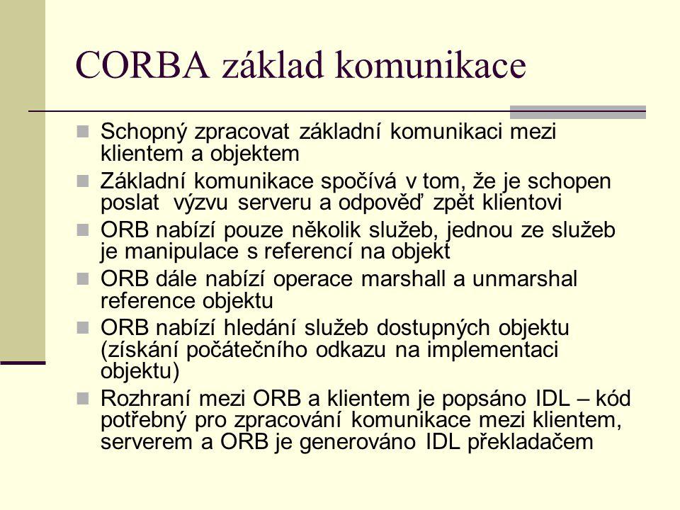 CORBA základ komunikace Schopný zpracovat základní komunikaci mezi klientem a objektem Základní komunikace spočívá v tom, že je schopen poslat výzvu serveru a odpověď zpět klientovi ORB nabízí pouze několik služeb, jednou ze služeb je manipulace s referencí na objekt ORB dále nabízí operace marshall a unmarshal reference objektu ORB nabízí hledání služeb dostupných objektu (získání počátečního odkazu na implementaci objektu) Rozhraní mezi ORB a klientem je popsáno IDL – kód potřebný pro zpracování komunikace mezi klientem, serverem a ORB je generováno IDL překladačem