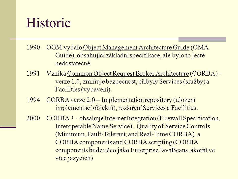 Historie 1990OGM vydalo Object Management Architecture Guide (OMA Guide), obsahující základní specifikace, ale bylo to ještě nedostatečné. 1991Vzniká