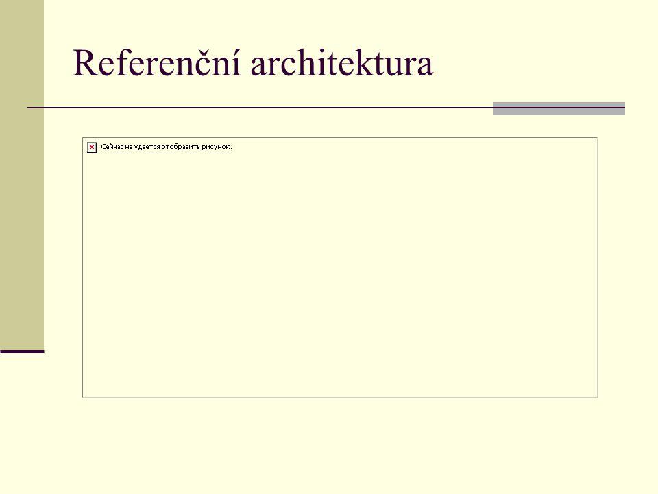 Referenční architektura