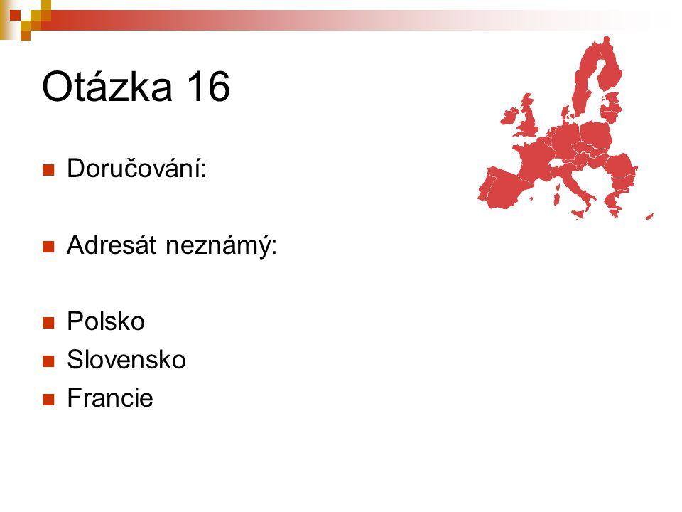 Otázka 16 Doručování: Adresát neznámý: Polsko Slovensko Francie