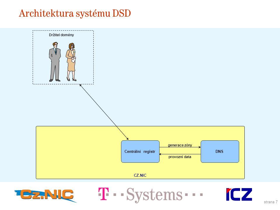 strana 7 Architektura systému DSD CZ.NIC provozní data Centrální registr generace zóny DNS Držitel domény