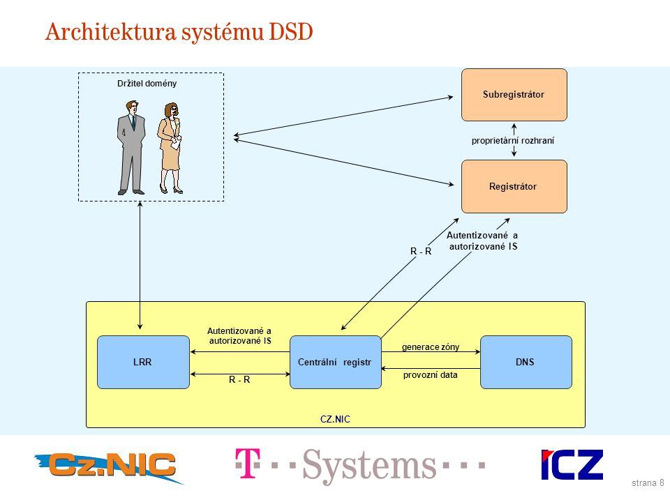 strana 8 Architektura systému DSD CZ.NIC Subregistrátor Registrátor proprietární rozhraní LRR Autentizované a autorizované IS R - R provozní data Centrální registr generace zóny DNS Autentizované a autorizované IS R - R Držitel domény