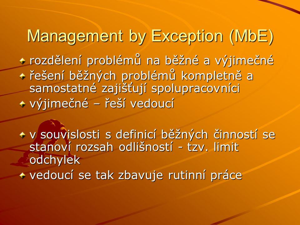 Management by objectives (řízení podle cílů) 1. Seznámení s řízením podle cílů (MBO) 2. Stanovování cílů (SMART) 3. Hodnocení výkonu 4. Organizace pod