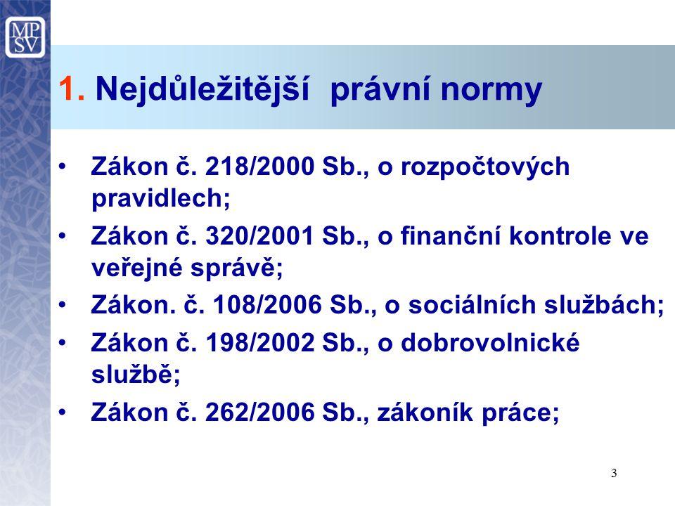 3 1. Nejdůležitější právní normy Zákon č. 218/2000 Sb., o rozpočtových pravidlech; Zákon č. 320/2001 Sb., o finanční kontrole ve veřejné správě; Zákon