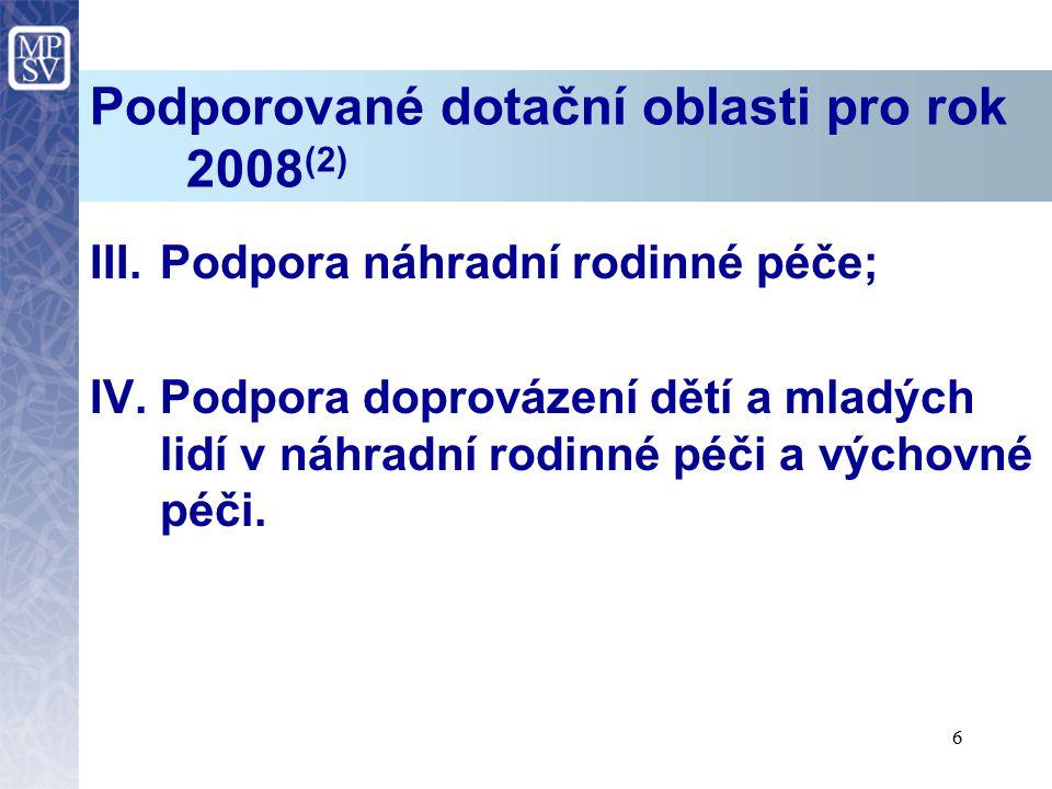 6 Podporované dotační oblasti pro rok 2008 (2) III.Podpora náhradní rodinné péče; IV.Podpora doprovázení dětí a mladých lidí v náhradní rodinné péči a
