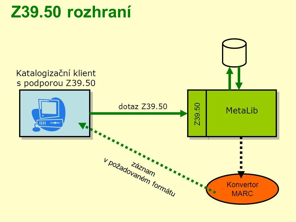 Z39.50 rozhraní Katalogizační klient s podporou Z39.50 dotaz Z39.50 Konvertor MARC záznam v požadovaném formátu Z39.50 MetaLib
