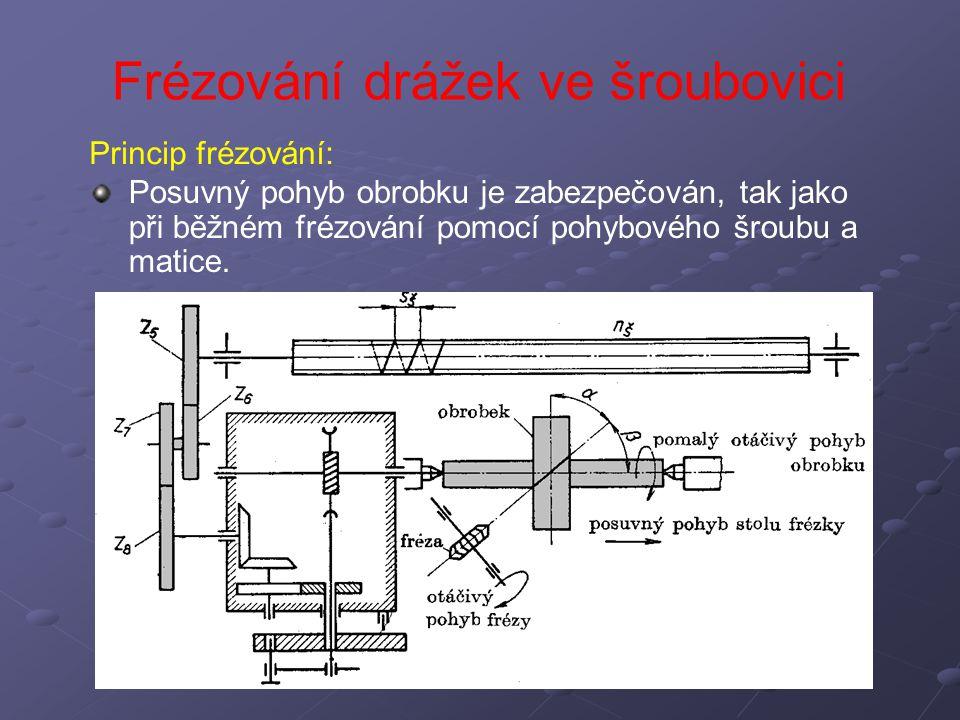 Posuvný pohyb obrobku je zabezpečován, tak jako při běžném frézování pomocí pohybového šroubu a matice. Princip frézování: Frézování drážek ve šroubov
