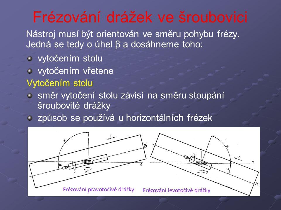 vytočením stolu vytočením vřetene Vytočením stolu směr vytočení stolu závisí na směru stoupání šroubovité drážky způsob se používá u horizontálních fr