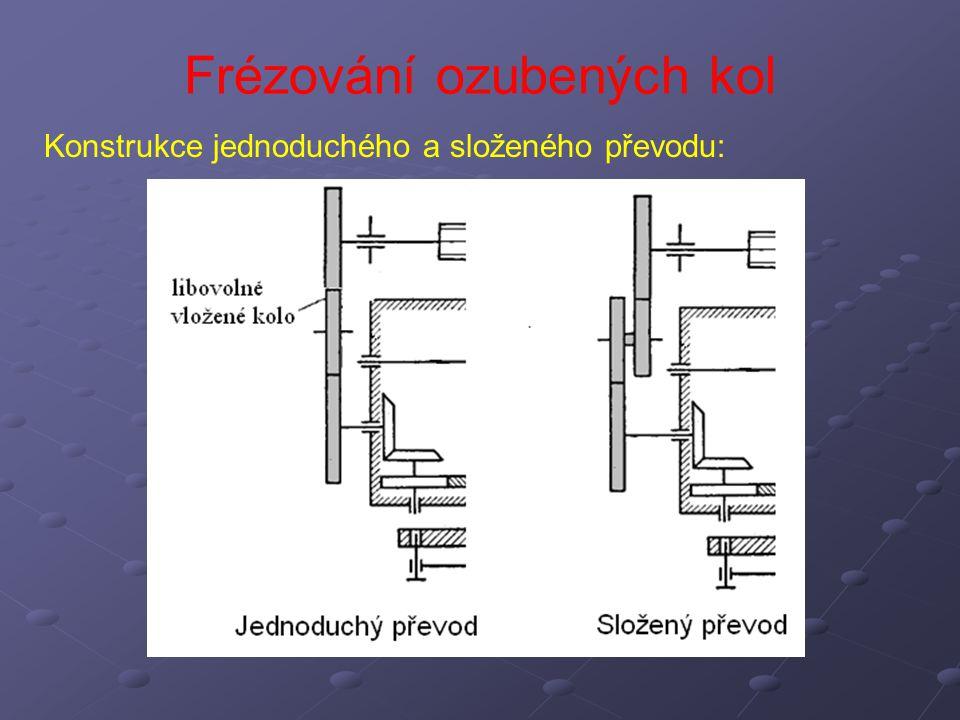 Frézování ozubených kol Konstrukce jednoduchého a složeného převodu: