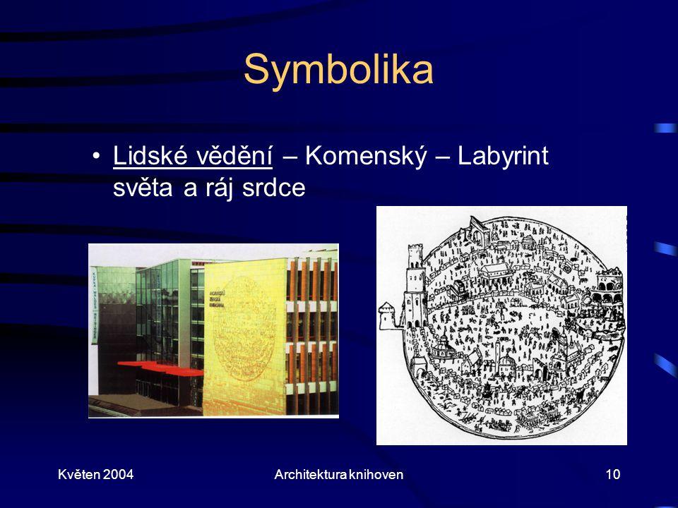 Květen 2004Architektura knihoven10 Symbolika Lidské vědění – Komenský – Labyrint světa a ráj srdce