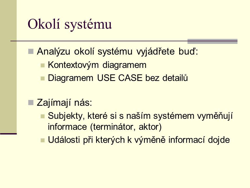 Okolí systému Analýzu okolí systému vyjádřete buď: Kontextovým diagramem Diagramem USE CASE bez detailů Zajímají nás: Subjekty, které si s naším systémem vyměňují informace (terminátor, aktor) Události při kterých k výměně informací dojde
