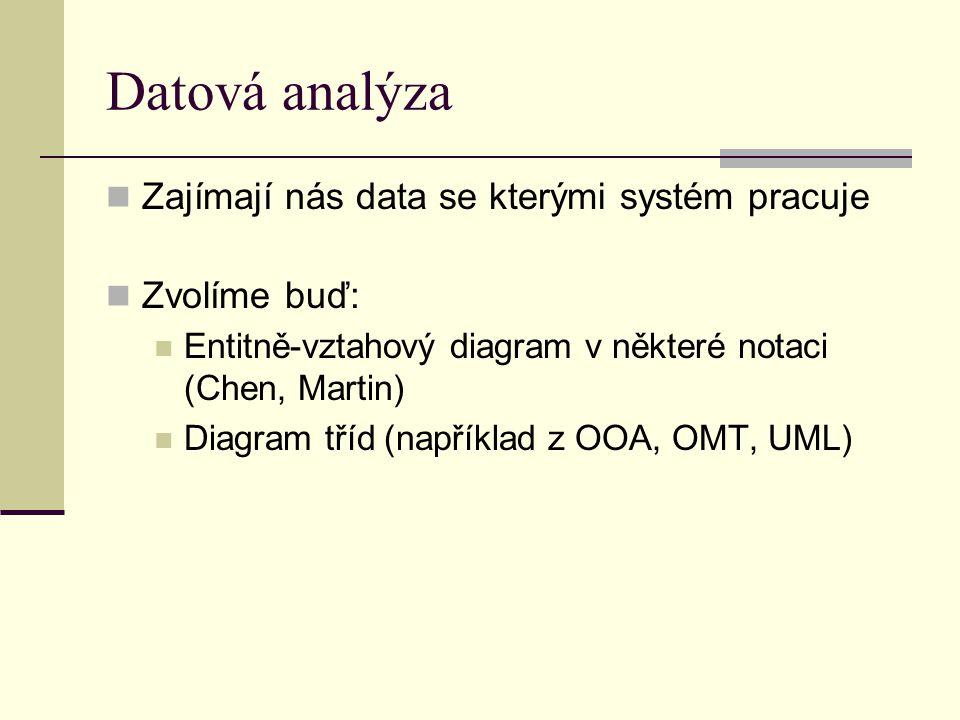 Datová analýza Zajímají nás data se kterými systém pracuje Zvolíme buď: Entitně-vztahový diagram v některé notaci (Chen, Martin) Diagram tříd (například z OOA, OMT, UML)