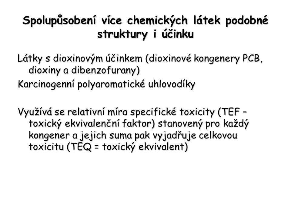Spolupůsobení více chemických látek podobné struktury i účinku Látky s dioxinovým účinkem (dioxinové kongenery PCB, dioxiny a dibenzofurany) Karcinoge