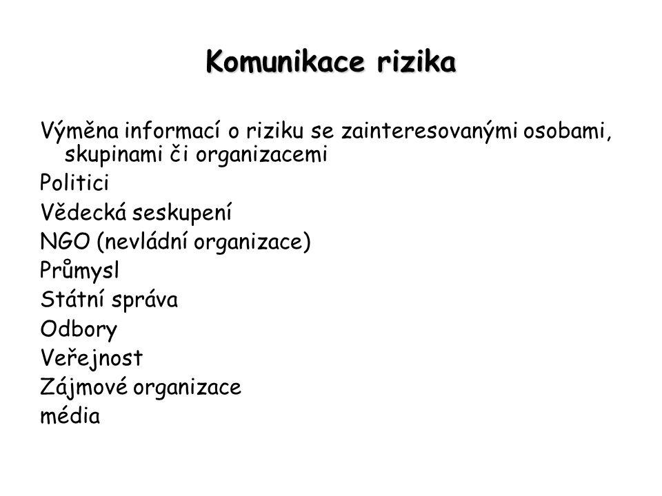 Komunikace rizika Výměna informací o riziku se zainteresovanými osobami, skupinami či organizacemi Politici Vědecká seskupení NGO (nevládní organizace