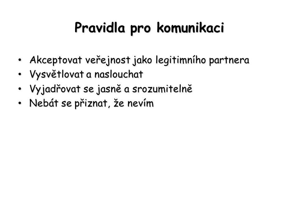 Pravidla pro komunikaci Akceptovat veřejnost jako legitimního partnera Akceptovat veřejnost jako legitimního partnera Vysvětlovat a naslouchat Vysvětl
