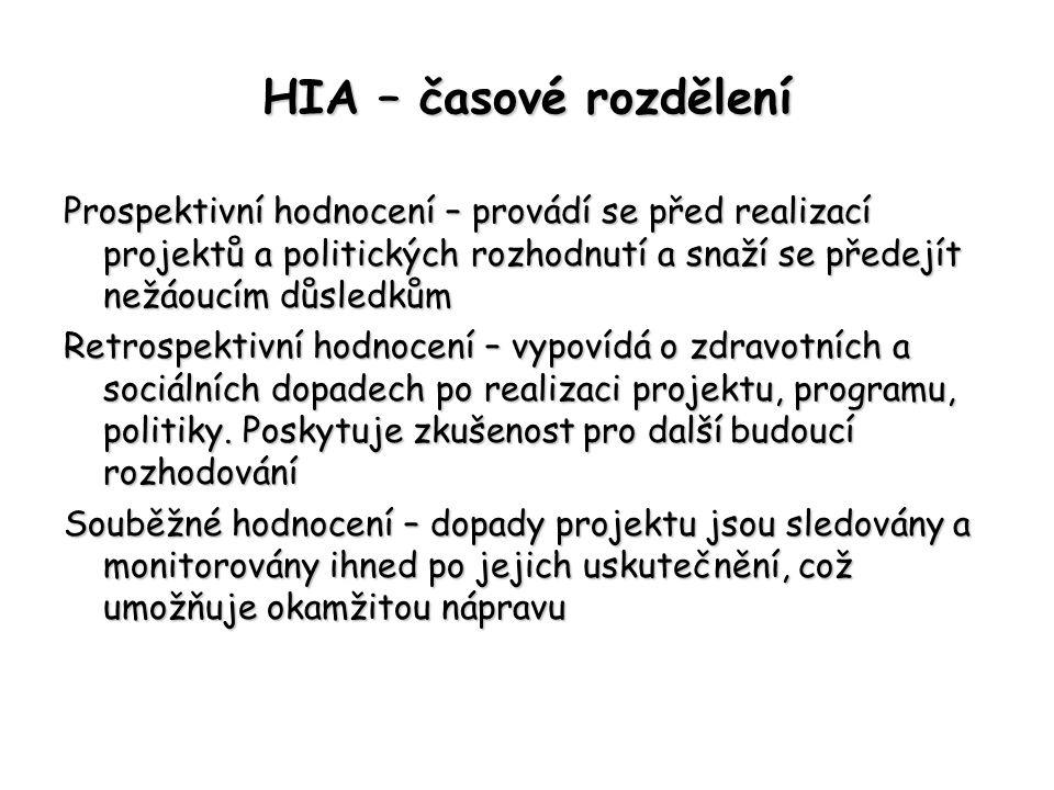 HIA – časové rozdělení Prospektivní hodnocení – provádí se před realizací projektů a politických rozhodnutí a snaží se předejít nežáoucím důsledkům Re