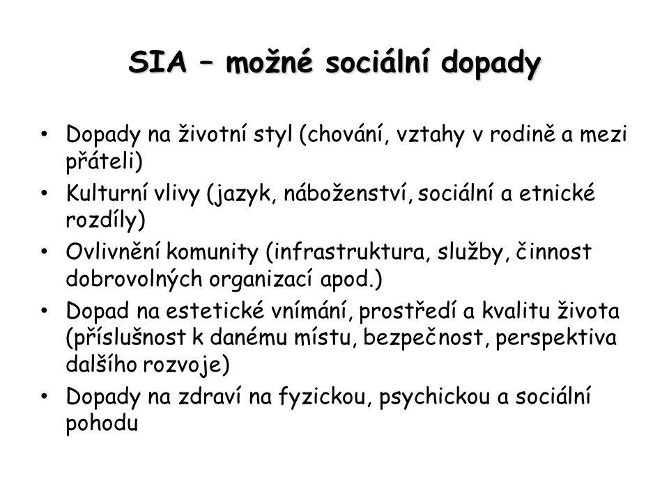 SIA – možné sociální dopady Dopady na životní styl (chování, vztahy v rodině a mezi přáteli) Kulturní vlivy (jazyk, náboženství, sociální a etnické ro