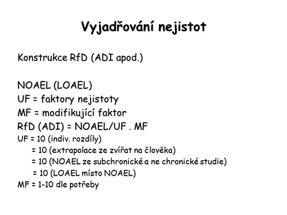 Vyjadřování nejistot Konstrukce RfD (ADI apod.) NOAEL (LOAEL) UF = faktory nejistoty MF = modifikující faktor RfD (ADI) = NOAEL/UF. MF UF = 10 (indiv.