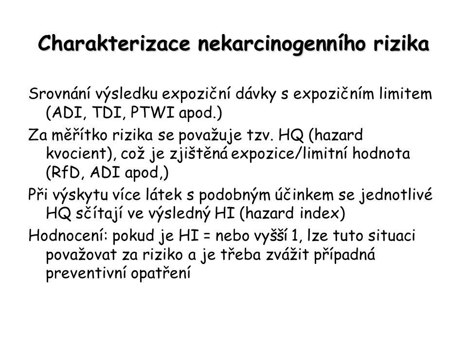 Charakterizace nekarcinogenního rizika Srovnání výsledku expoziční dávky s expozičním limitem (ADI, TDI, PTWI apod.) Za měřítko rizika se považuje tzv
