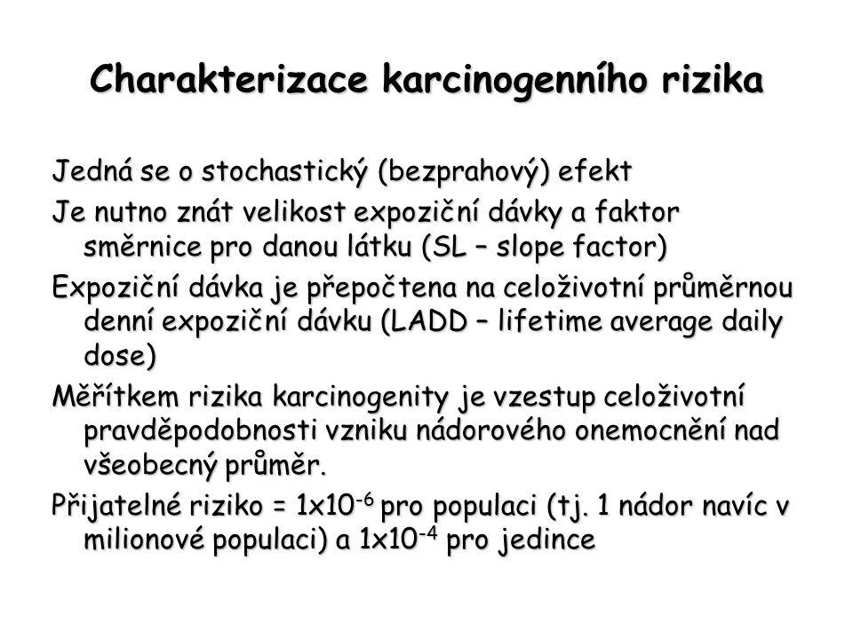 Charakterizace karcinogenního rizika Jedná se o stochastický (bezprahový) efekt Je nutno znát velikost expoziční dávky a faktor směrnice pro danou lát