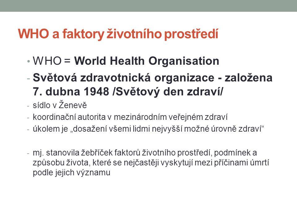 WHO a faktory životního prostředí WHO = World Health Organisation - Světová zdravotnická organizace - založena 7. dubna 1948 /Světový den zdraví/ - sí