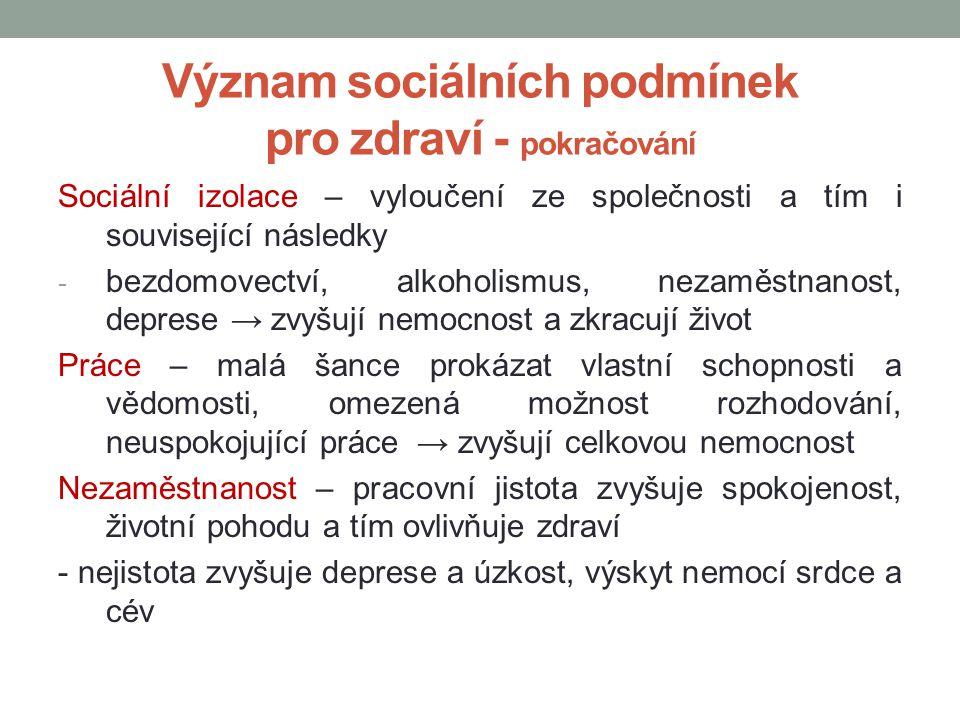 Význam sociálních podmínek pro zdraví - pokračování Sociální izolace – vyloučení ze společnosti a tím i související následky - bezdomovectví, alkoholi