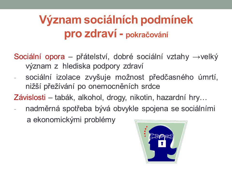 Význam sociálních podmínek pro zdraví - pokračování Sociální opora – přátelství, dobré sociální vztahy →velký význam z hlediska podpory zdraví - sociá