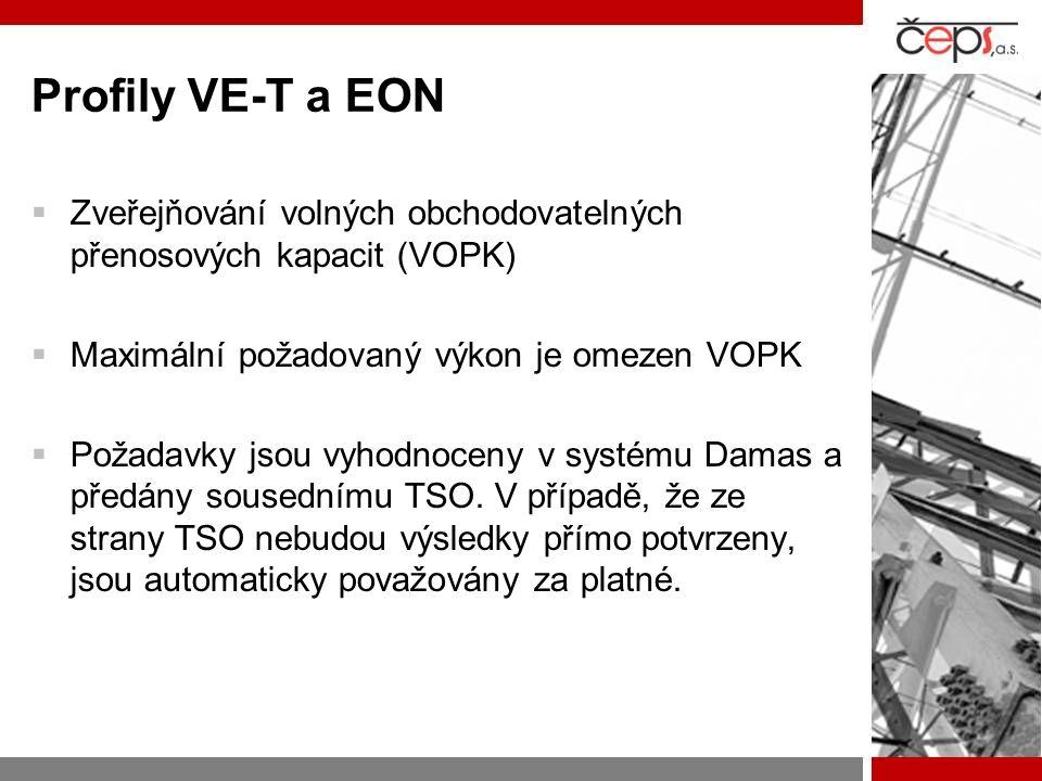 Profily VE-T a EON  Zveřejňování volných obchodovatelných přenosových kapacit (VOPK)  Maximální požadovaný výkon je omezen VOPK  Požadavky jsou vyhodnoceny v systému Damas a předány sousednímu TSO.