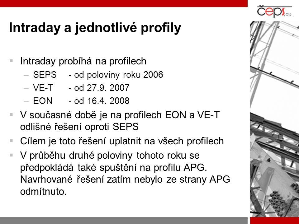 Intraday a jednotlivé profily  Intraday probíhá na profilech –SEPS- od poloviny roku 2006 –VE-T- od 27.9.