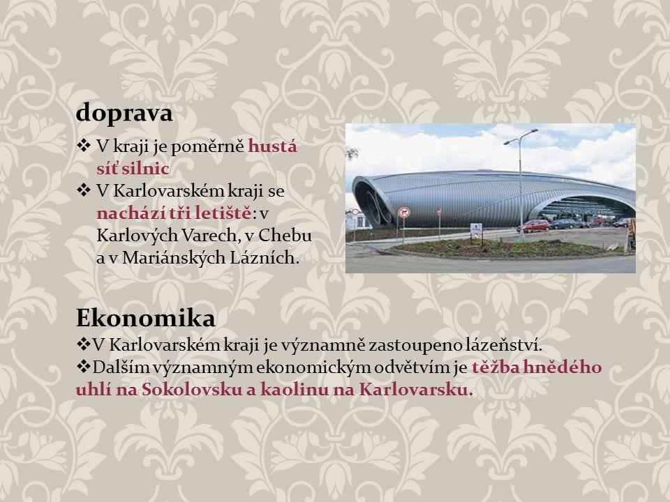  V kraji je poměrně hustá síť silnic  V Karlovarském kraji se nachází tři letiště: v Karlových Varech, v Chebu a v Mariánských Lázních. doprava Ekon
