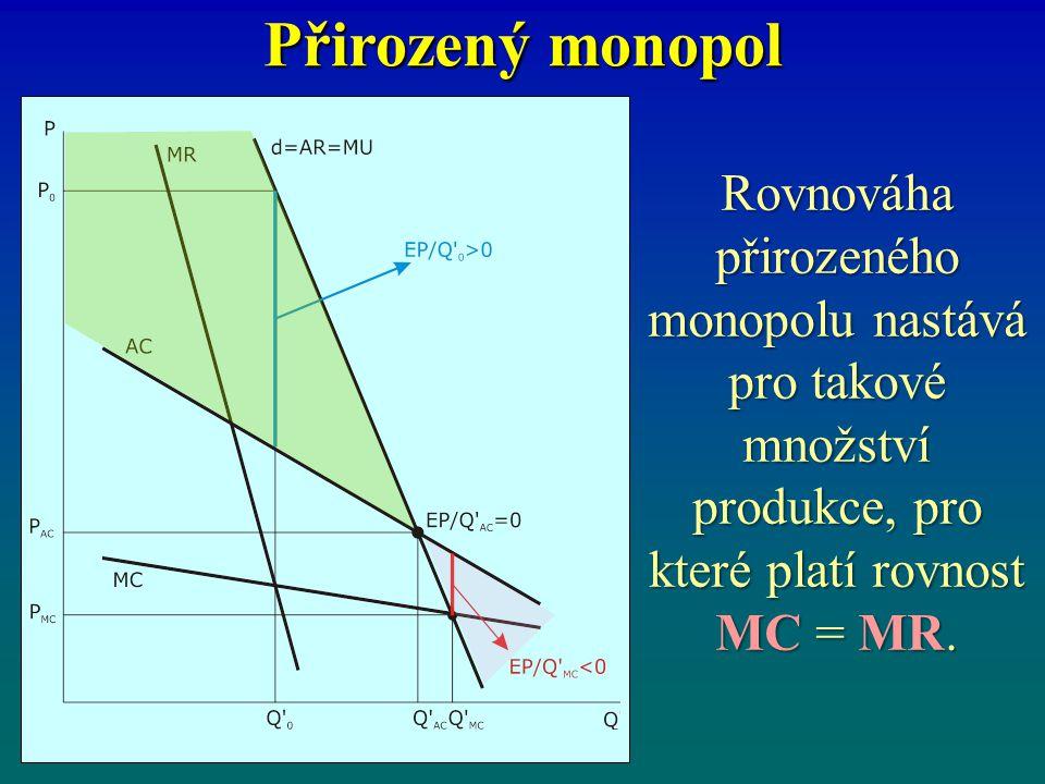 Přirozený monopol Rovnováha přirozeného monopolu nastává pro takové množství produkce, pro které platí rovnost MC = MR.