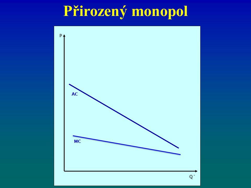 Přirozený monopol AC MC P Q´