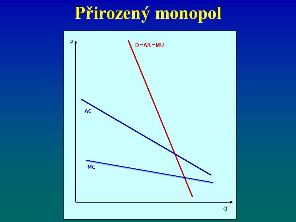 Přirozený monopol D=AR=MU AC MC P Q´