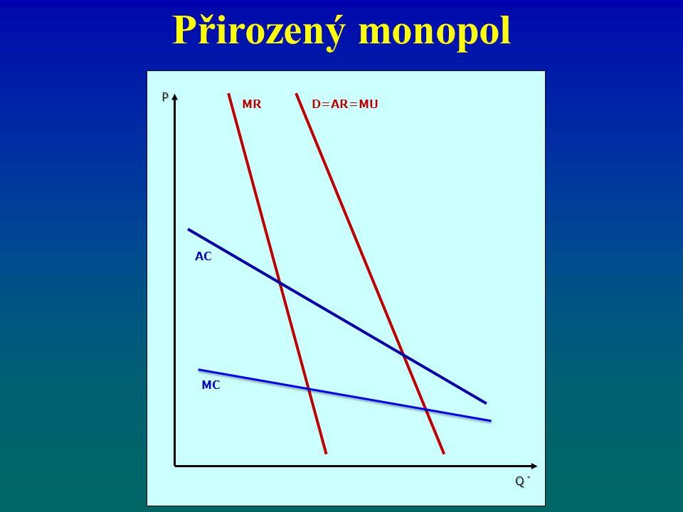 Přirozený monopol D=AR=MUMR AC MC P Q´