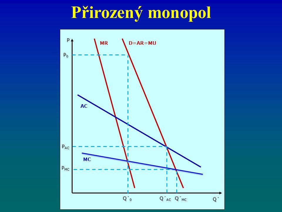 Přirozený monopol D=AR=MUMR AC MC P MC P P0P0P0P0 P AC Q´ 0 Q´ AC Q´ MC Q´