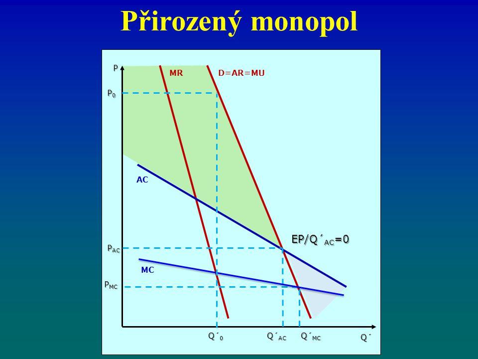 Přirozený monopol D=AR=MUMR AC MC P MC P EP/Q´ AC =0 P0P0P0P0 P AC Q´ 0 Q´ AC Q´ MC Q´