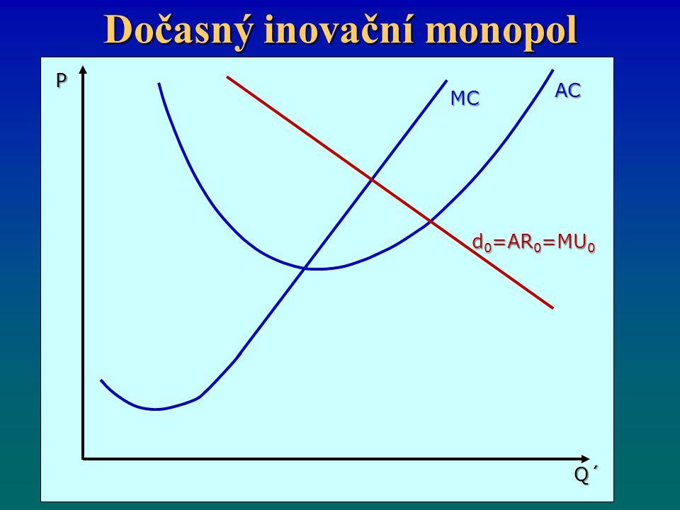 MC AC Q´ P d 0 =AR 0 =MU 0