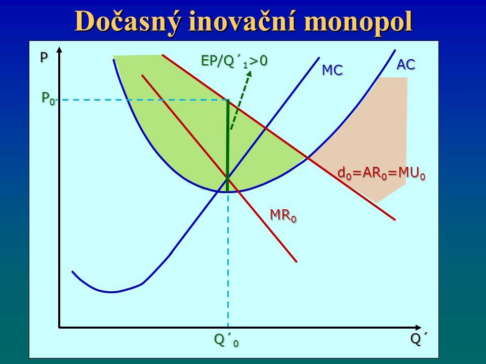 Dočasný inovační monopol MC AC MR 0 d 0 =AR 0 =MU 0 Q´ 0 Q´ P P0P0P0P0 EP/Q´ 1 >0