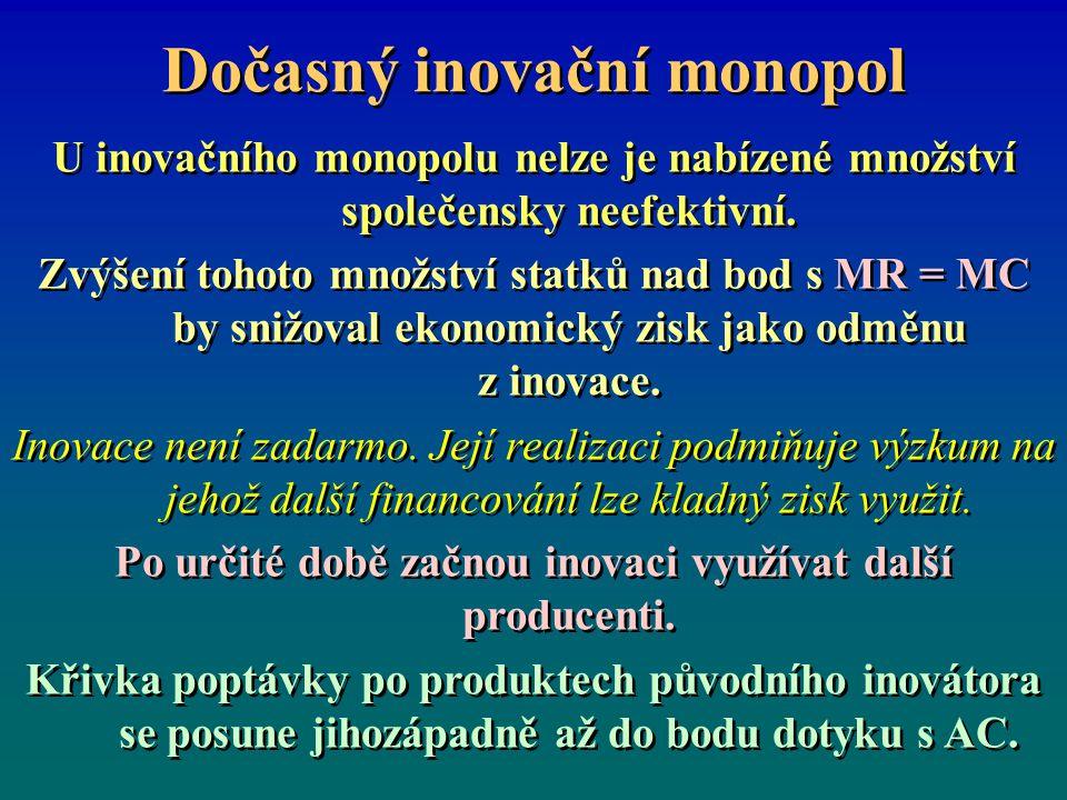 Dočasný inovační monopol U inovačního monopolu nelze je nabízené množství společensky neefektivní. Zvýšení tohoto množství statků nad bod s MR = MC by