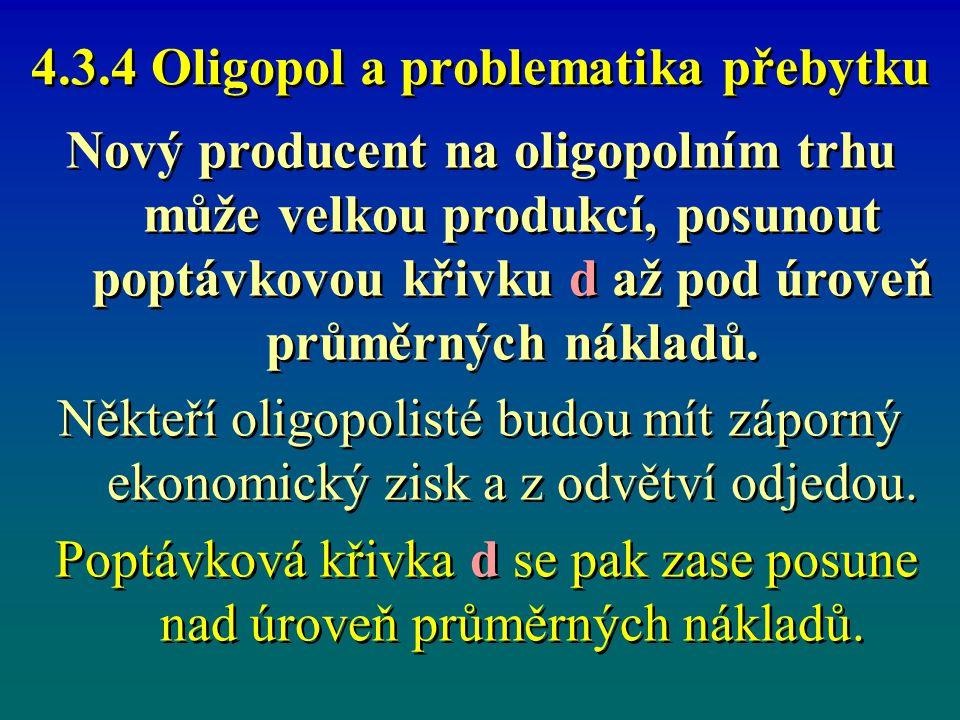 4.3.4 Oligopol a problematika přebytku Nový producent na oligopolním trhu může velkou produkcí, posunout poptávkovou křivku d až pod úroveň průměrných