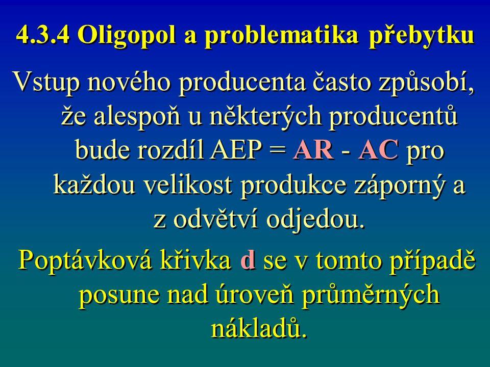 4.3.4 Oligopol a problematika přebytku Vstup nového producenta často způsobí, že alespoň u některých producentů bude rozdíl AEP = AR - AC pro každou v