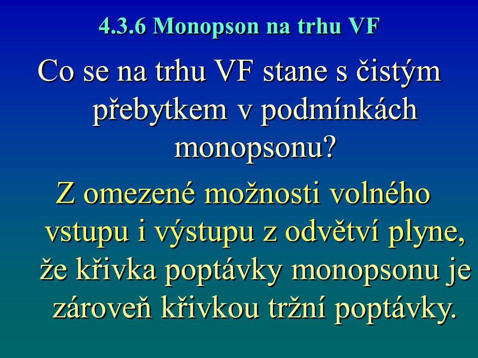 4.3.6 Monopson na trhu VF Co se na trhu VF stane s čistým přebytkem v podmínkách monopsonu? Z omezené možnosti volného vstupu i výstupu z odvětví plyn