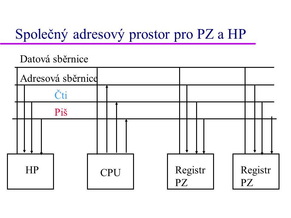 Společný adresový prostor pro PZ a HP HP CPU Registr PZ Datová sběrnice Adresová sběrnice Čti Piš