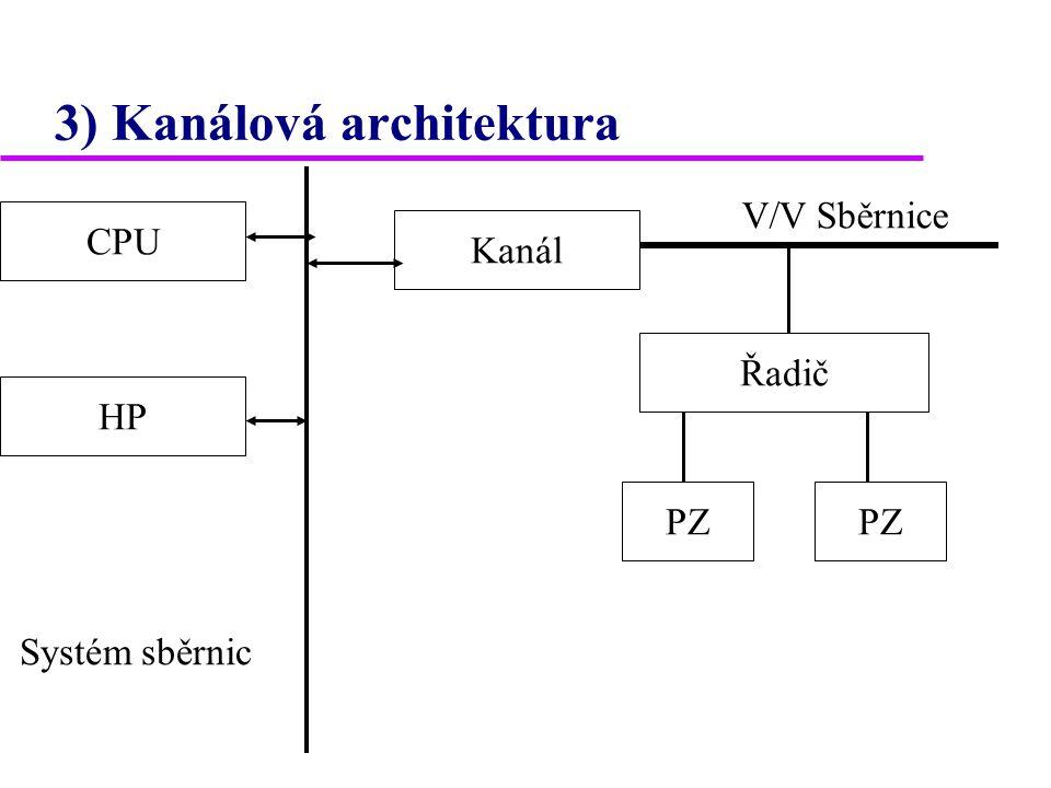 3) Kanálová architektura CPU HP PZ Řadič Kanál PZ Systém sběrnic V/V Sběrnice