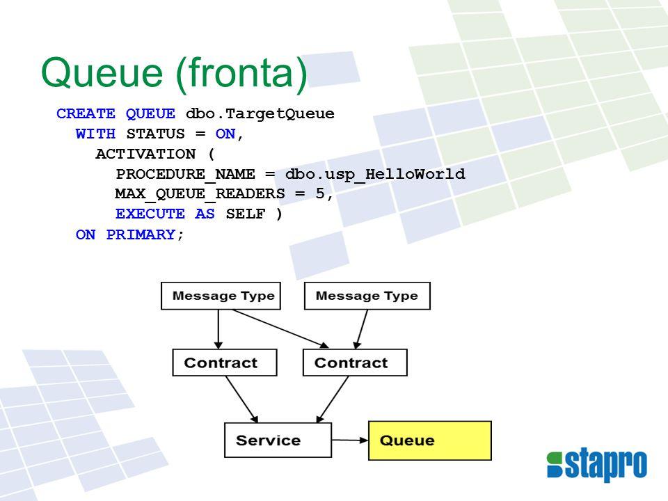 Service (služba) CREATE SERVICE TargetService ON QUEUE dbo.TargetQueue (HelloWorldContract, HelloUniverseContract);