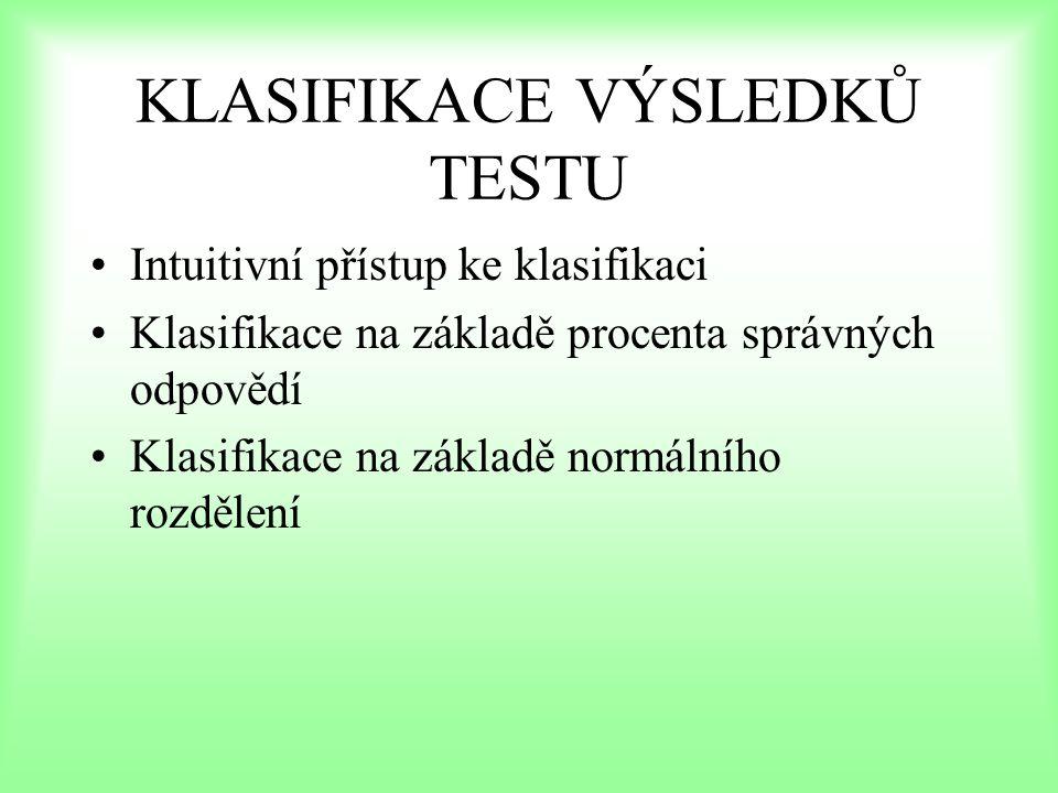 KLASIFIKACE VÝSLEDKŮ TESTU Intuitivní přístup ke klasifikaci Klasifikace na základě procenta správných odpovědí Klasifikace na základě normálního rozd