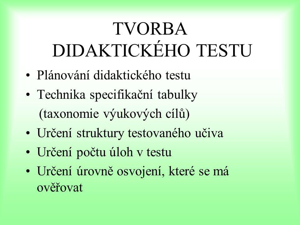 TVORBA DIDAKTICKÉHO TESTU Plánování didaktického testu Technika specifikační tabulky (taxonomie výukových cílů) Určení struktury testovaného učiva Urč